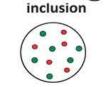 Acronymes et sigles pour l'éducation inclusive